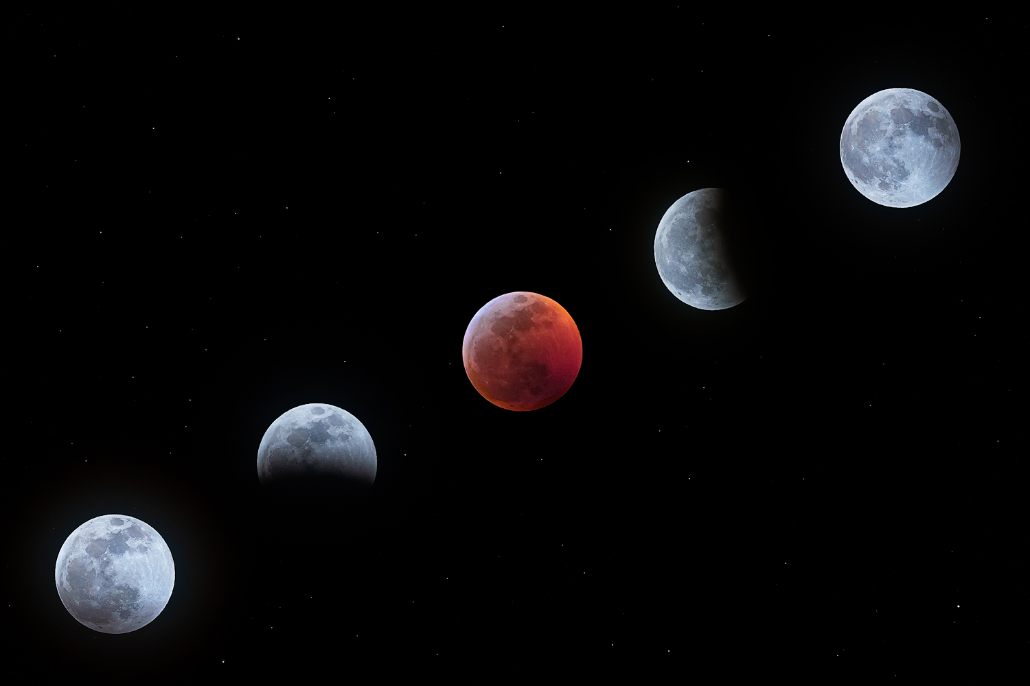 Interesting how some of these lunar eclipse's have evolved to be called Super Blood Wolf Moon events. Nothing sells an event...